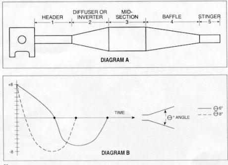 teori-kenalpot-2-tak1.jpg